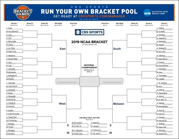 The 2019 NCAA tournament bracket