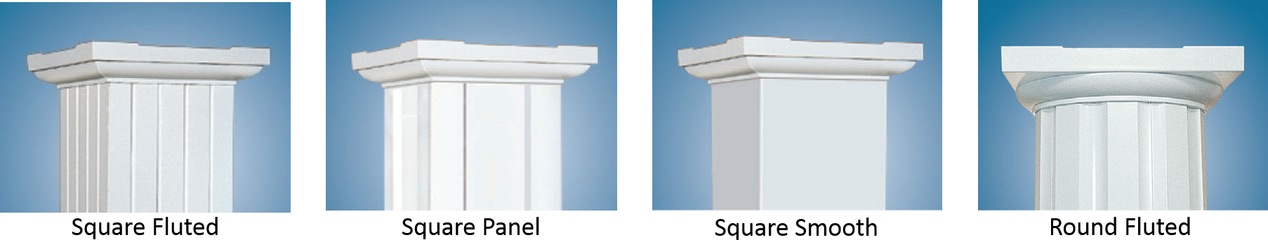 Column Profiles Labeled