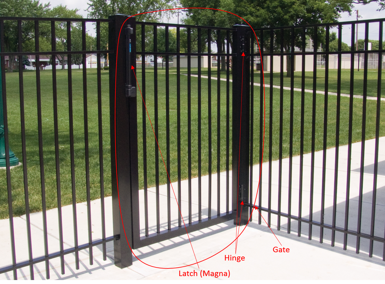 Identification of several components of a custom aluminum gate