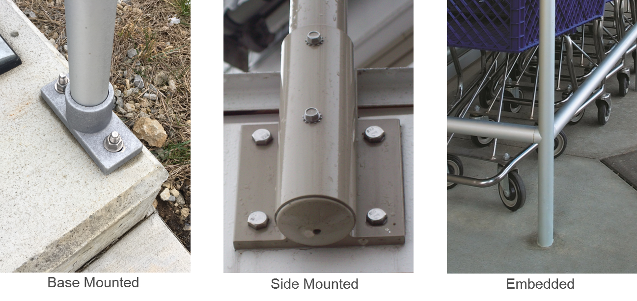 Examples of various mounting options